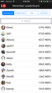 Example of MyZone Leaderboard
